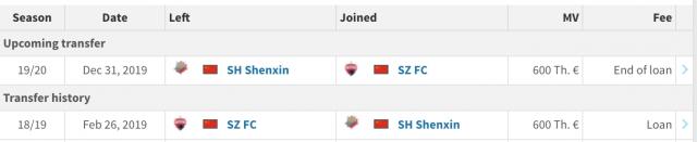 kinesiska dating webbplatser